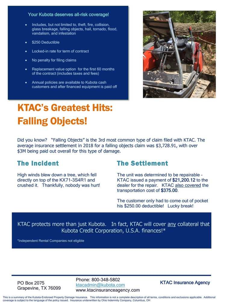 KTAC's Greatest Hits -Falling Objects!